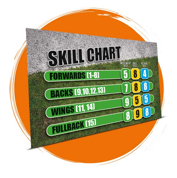 Crash Tackle Rugby Skill Chart for Players to Kick, Pass, Move and Gather the ball
